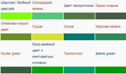 Цвет зеленый персидский